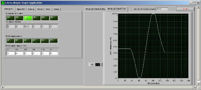 simple graph application featuring LArVa, turn a powerful, open-source microcontroller into a data acquisition system